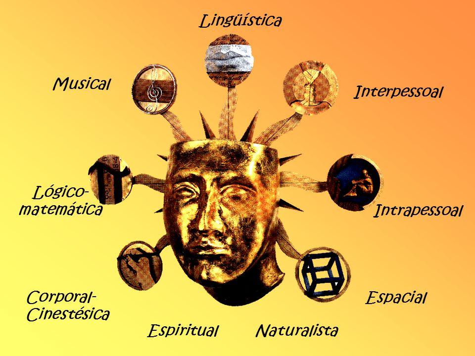 Lingüística Musical. Interpessoal. Lógico-matemática. Intrapessoal. Corporal-Cinestésica. Espacial.