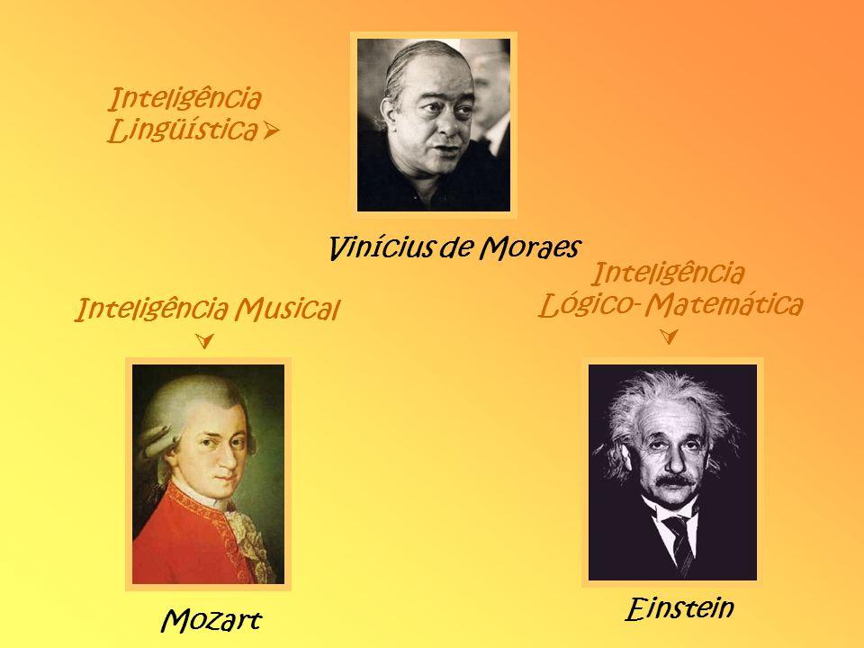 Inteligência Lingüística  Vinícius de Moraes. Inteligência. Lógico- Matemática.  Inteligência Musical.