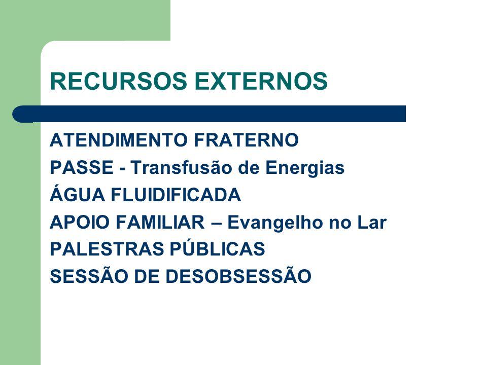 RECURSOS EXTERNOS ATENDIMENTO FRATERNO PASSE - Transfusão de Energias
