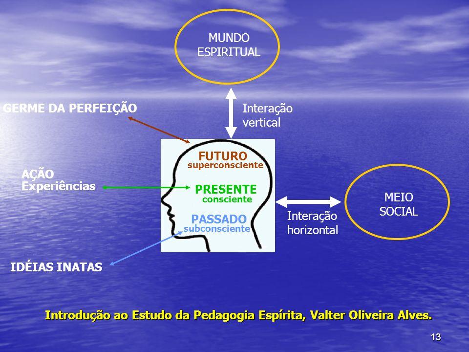 Introdução ao Estudo da Pedagogia Espírita, Valter Oliveira Alves.