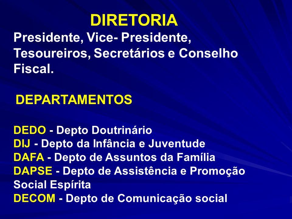 DIRETORIA Presidente, Vice- Presidente, Tesoureiros, Secretários e Conselho Fiscal. DEPARTAMENTOS.