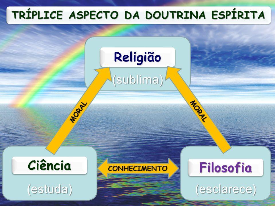 TRÍPLICE ASPECTO DA DOUTRINA ESPÍRITA