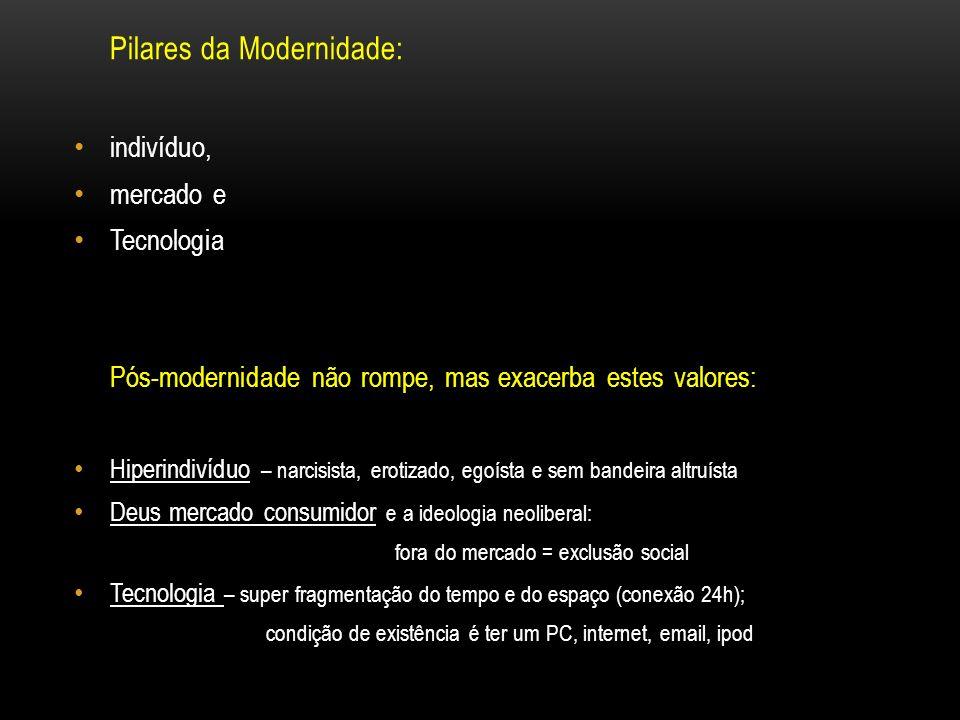 Pilares da Modernidade: