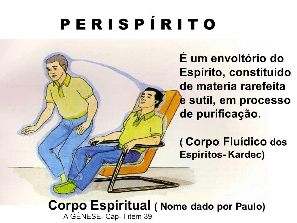 P E R I S P Í R I T O Corpo Espiritual ( Nome dado por Paulo)