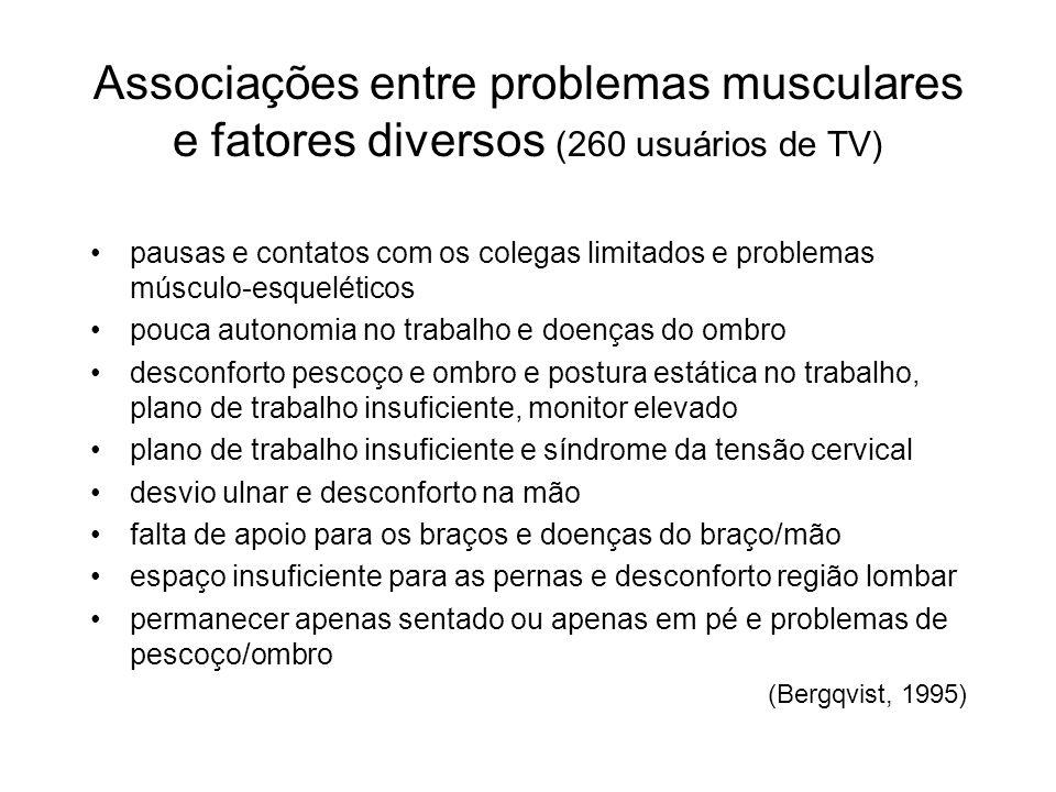 Associações entre problemas musculares e fatores diversos (260 usuários de TV)