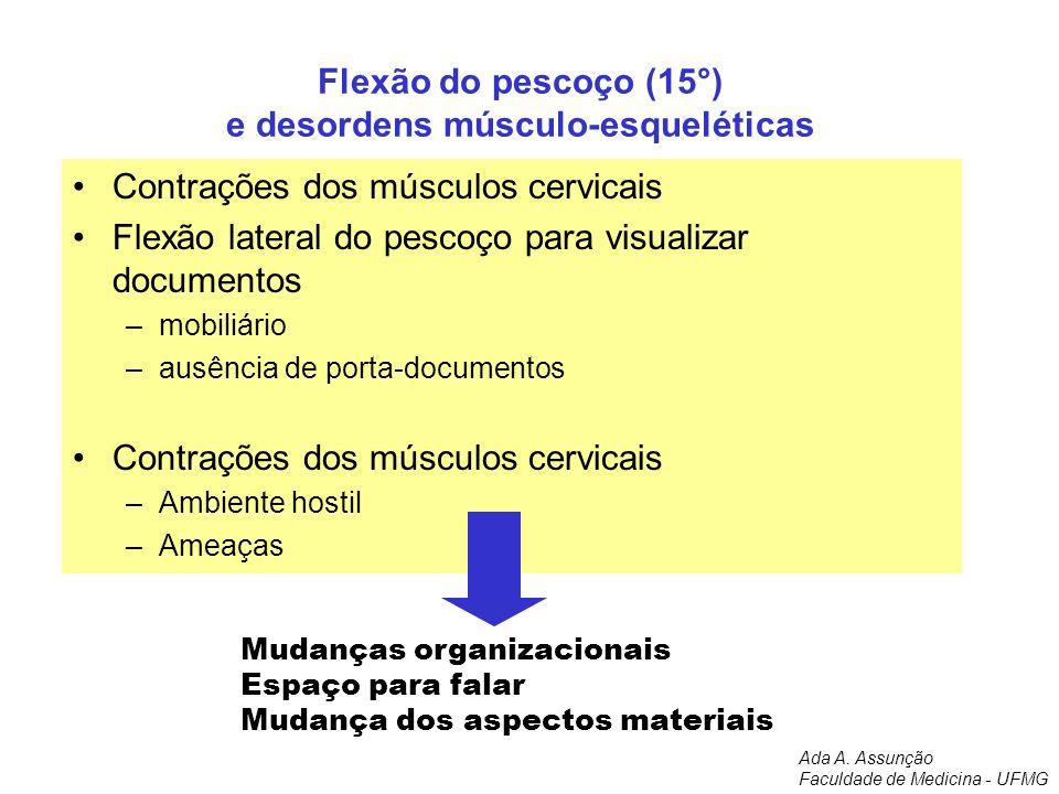 Flexão do pescoço (15°) e desordens músculo-esqueléticas