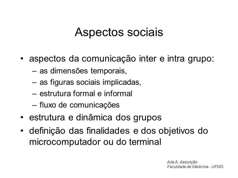 Aspectos sociais aspectos da comunicação inter e intra grupo: