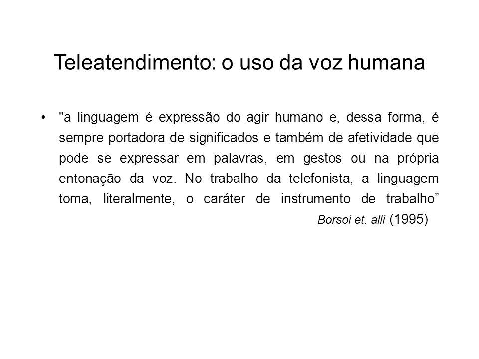 Teleatendimento: o uso da voz humana