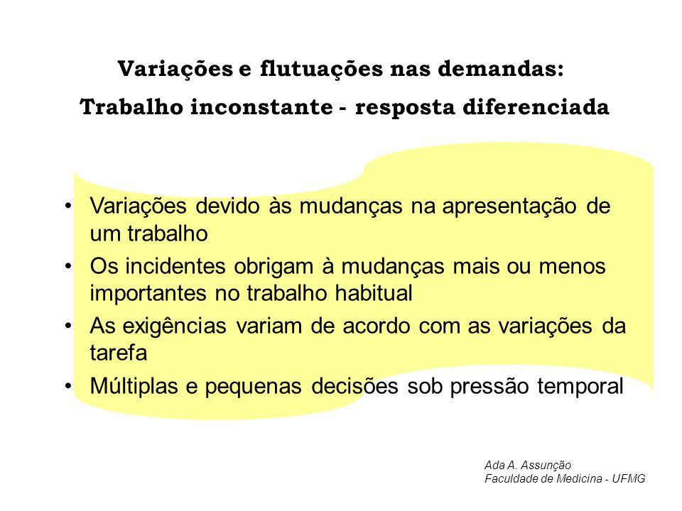 Variações devido às mudanças na apresentação de um trabalho