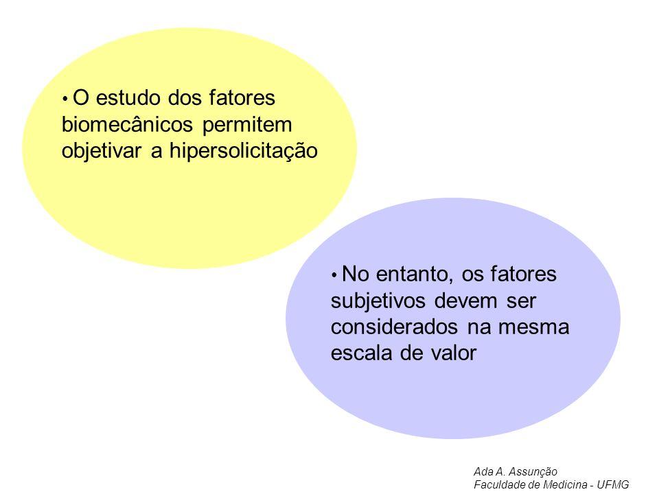 O estudo dos fatores biomecânicos permitem objetivar a hipersolicitação