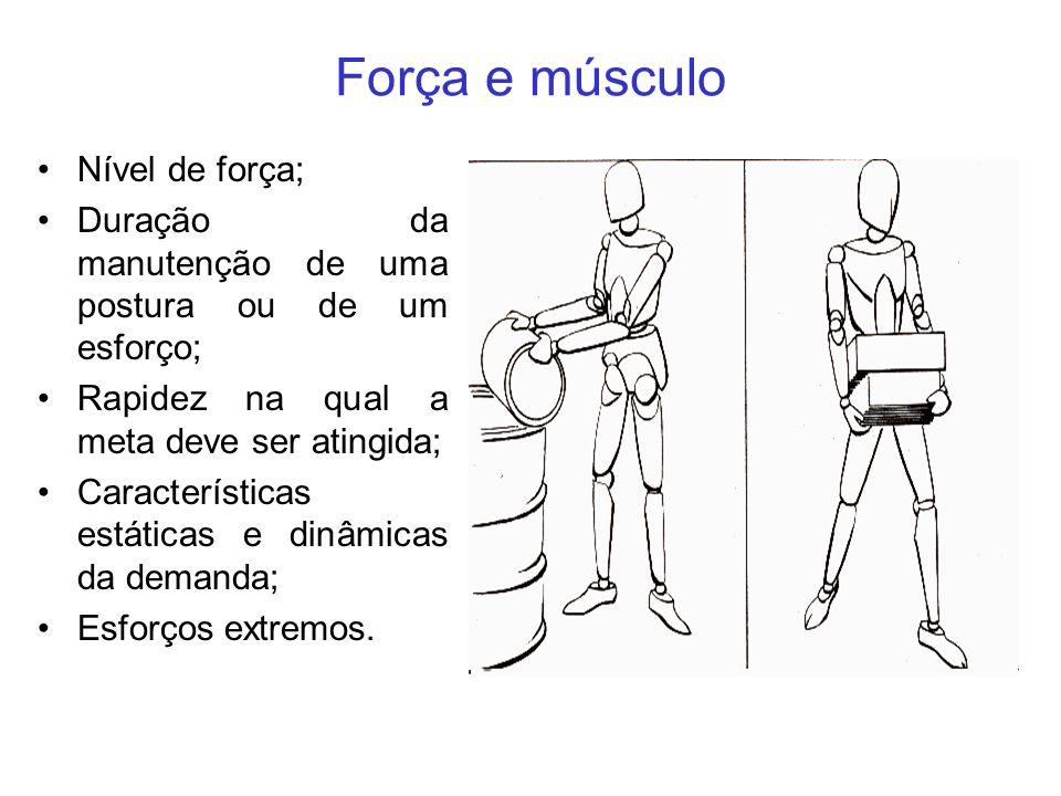 Força e músculo Nível de força;