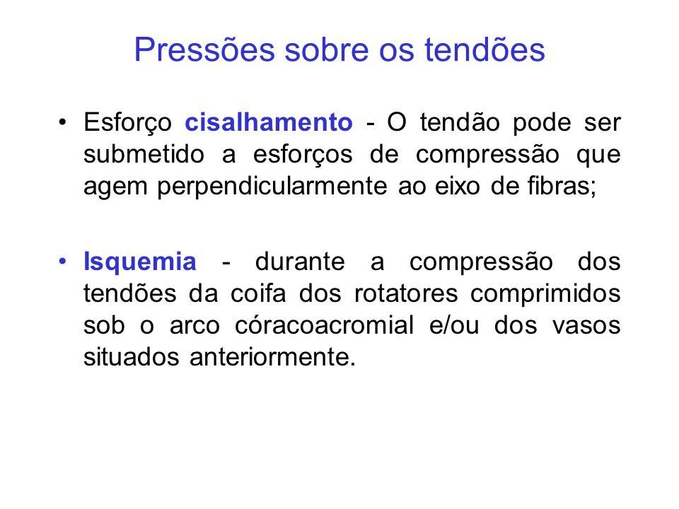 Pressões sobre os tendões