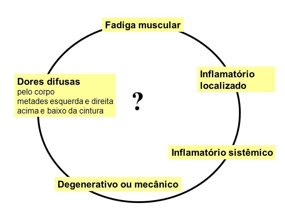 Fadiga muscular Inflamatório localizado Dores difusas