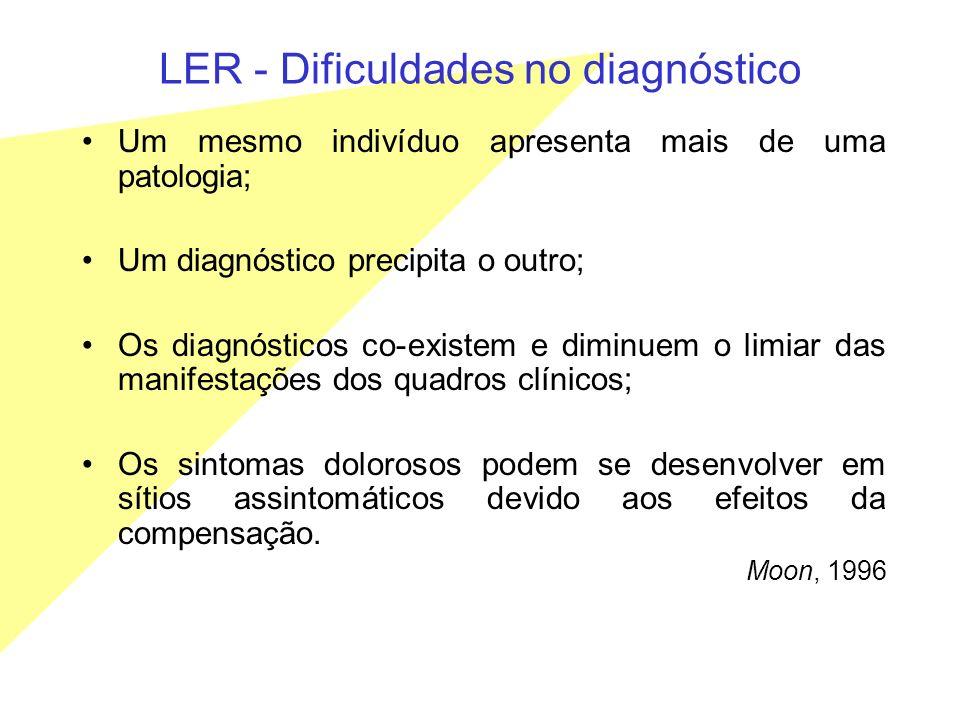 LER - Dificuldades no diagnóstico