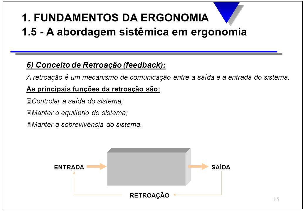 1. FUNDAMENTOS DA ERGONOMIA 1.5 - A abordagem sistêmica em ergonomia