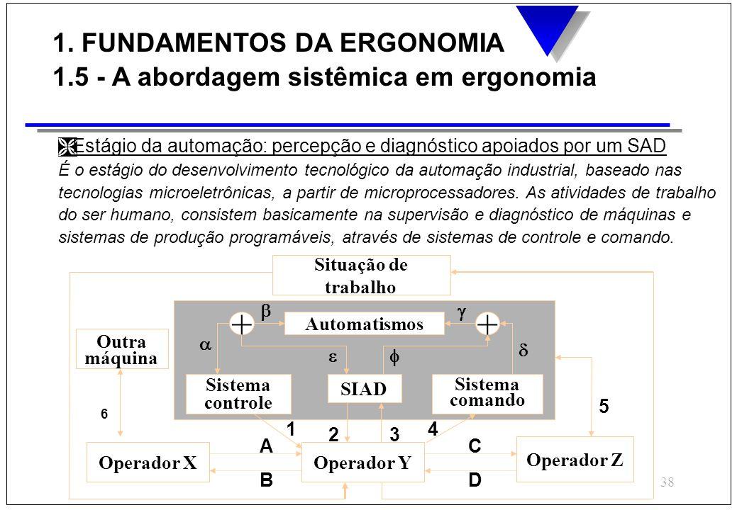 + + 1. FUNDAMENTOS DA ERGONOMIA