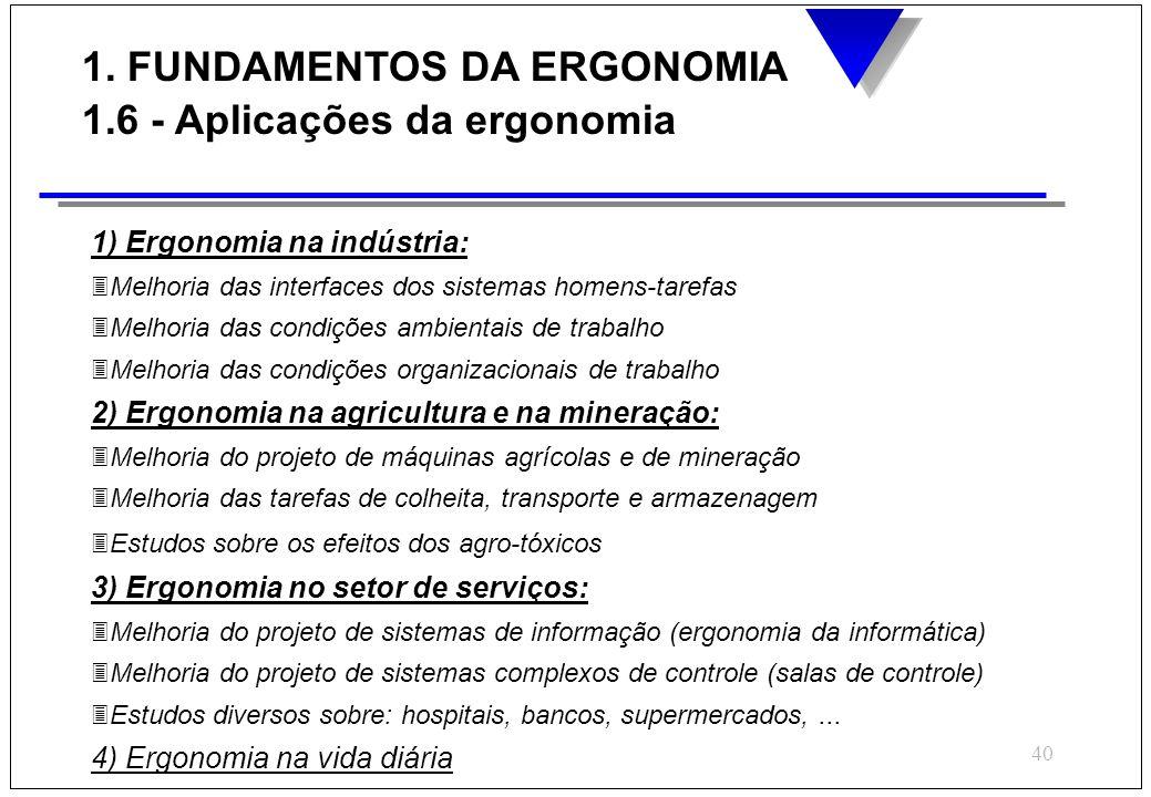 1. FUNDAMENTOS DA ERGONOMIA 1.6 - Aplicações da ergonomia