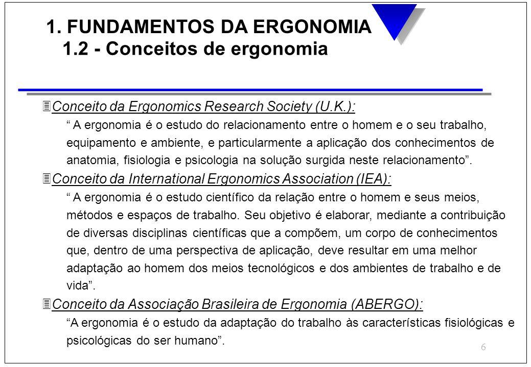 1. FUNDAMENTOS DA ERGONOMIA 1.2 - Conceitos de ergonomia