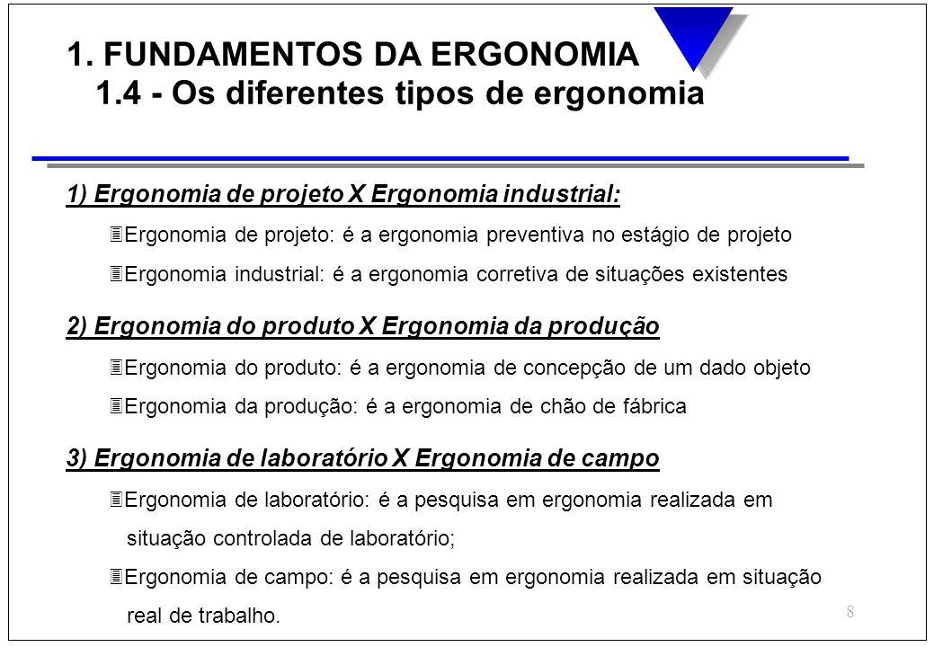 1. FUNDAMENTOS DA ERGONOMIA 1.4 - Os diferentes tipos de ergonomia