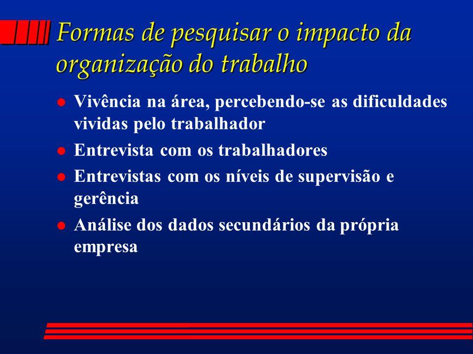 Formas de pesquisar o impacto da organização do trabalho
