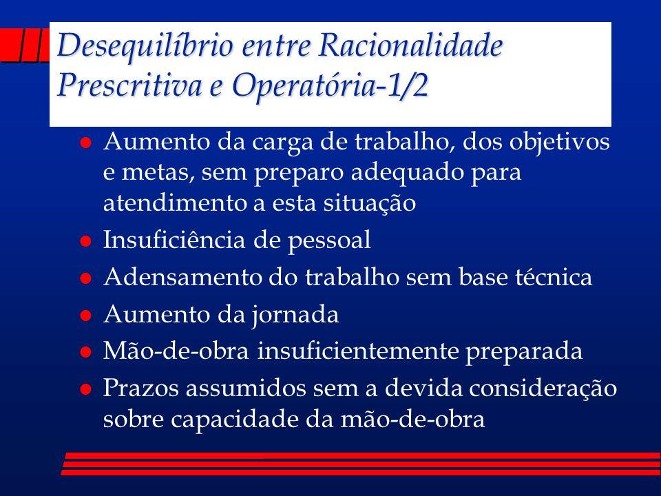 Desequilíbrio entre Racionalidade Prescritiva e Operatória-1/2