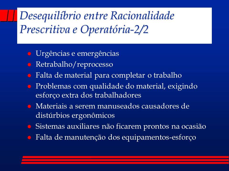 Desequilíbrio entre Racionalidade Prescritiva e Operatória-2/2