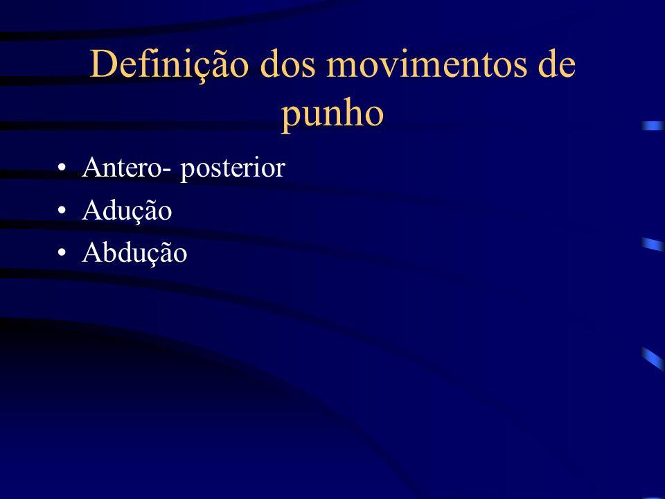 Definição dos movimentos de punho
