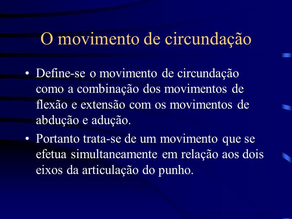 O movimento de circundação