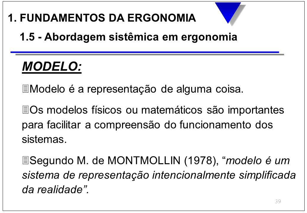 MODELO: 1. FUNDAMENTOS DA ERGONOMIA