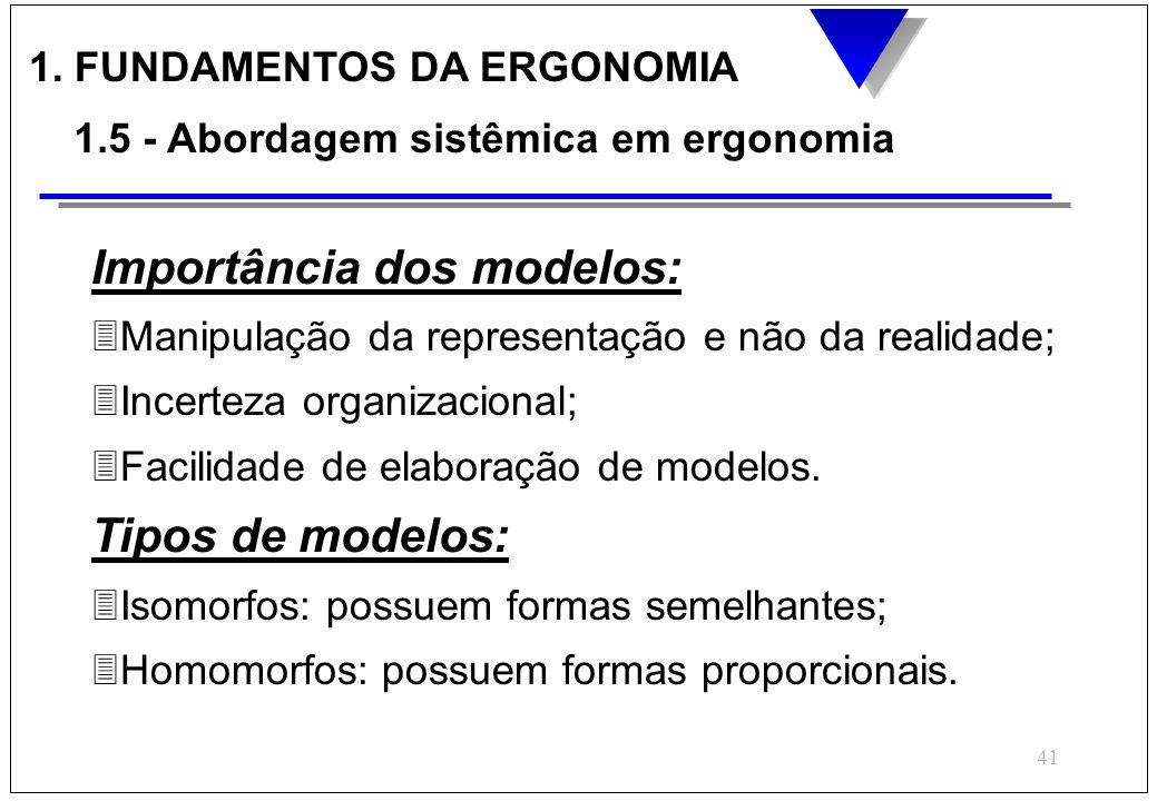 Importância dos modelos: