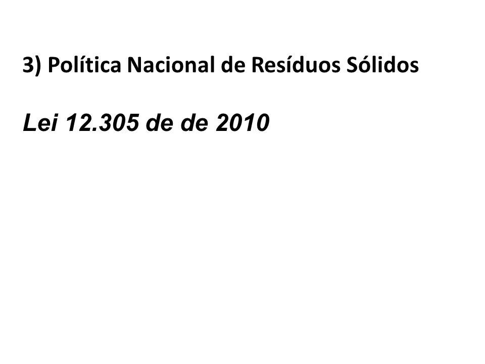 3) Política Nacional de Resíduos Sólidos