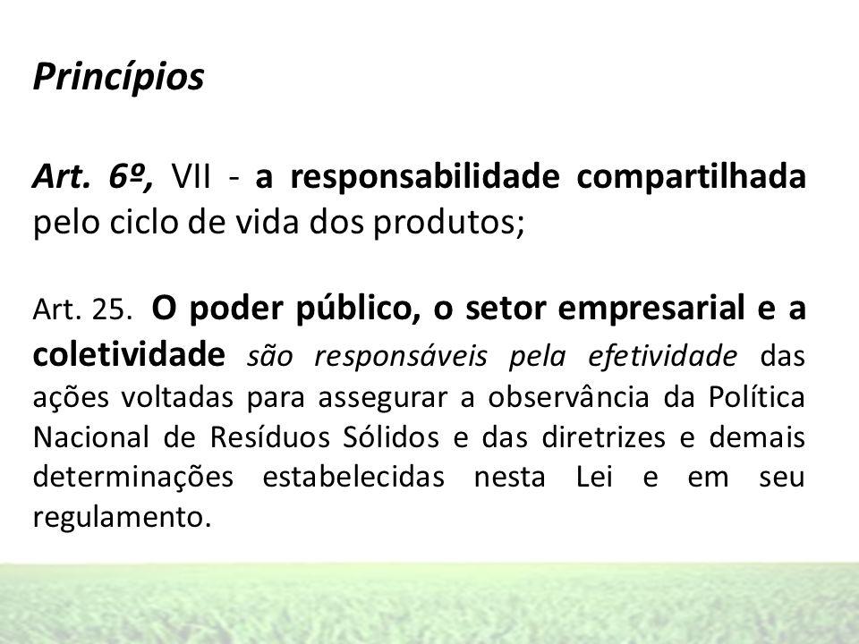 PrincípiosArt. 6º, VII - a responsabilidade compartilhada pelo ciclo de vida dos produtos;