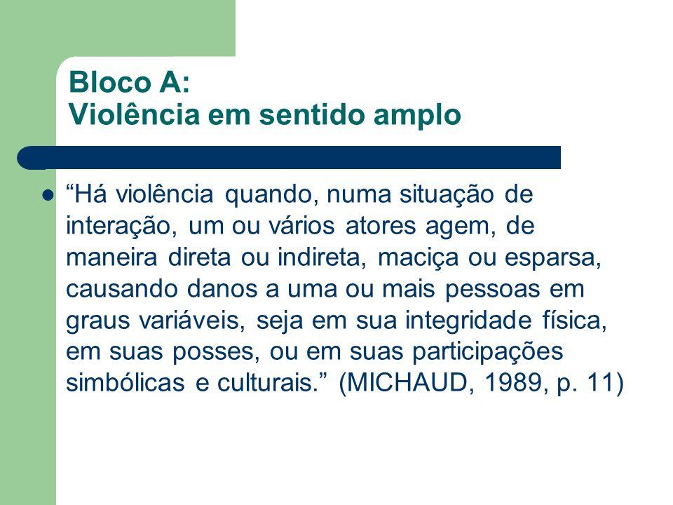 Bloco A: Violência em sentido amplo