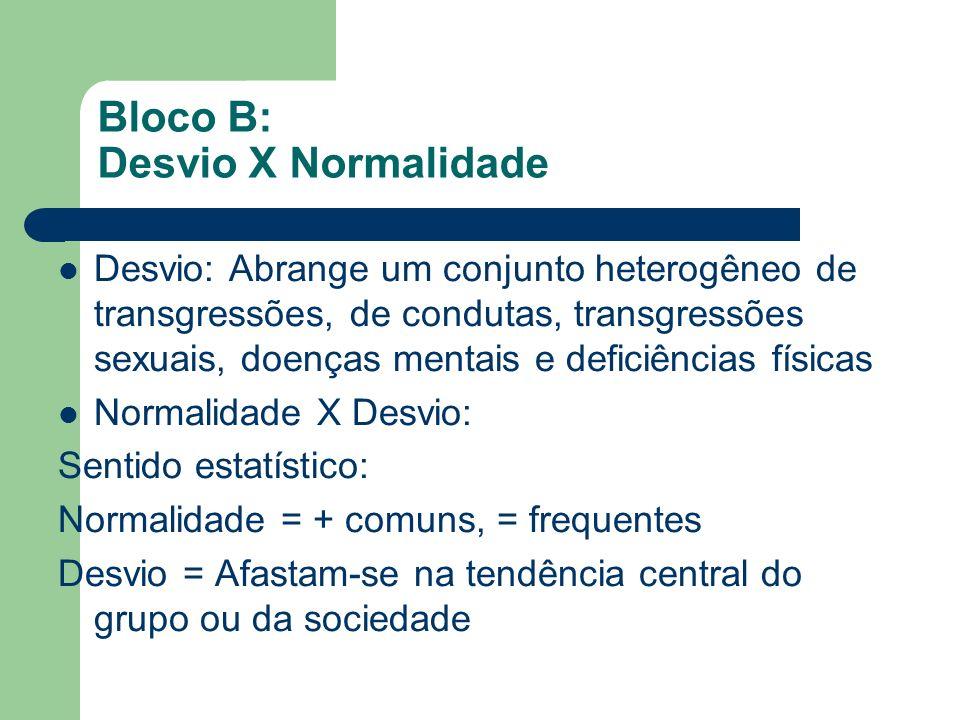 Bloco B: Desvio X Normalidade