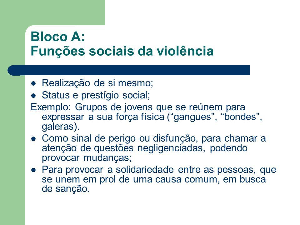 Bloco A: Funções sociais da violência