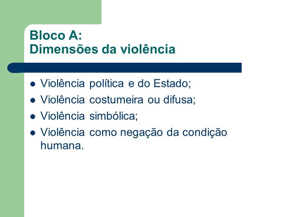 Bloco A: Dimensões da violência