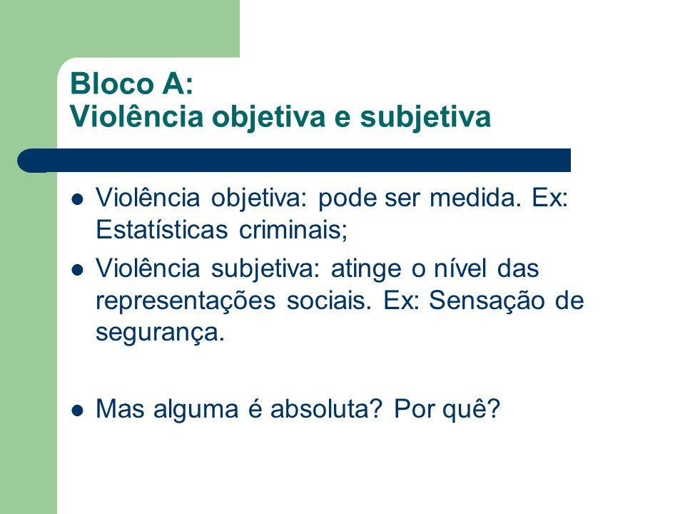 Bloco A: Violência objetiva e subjetiva