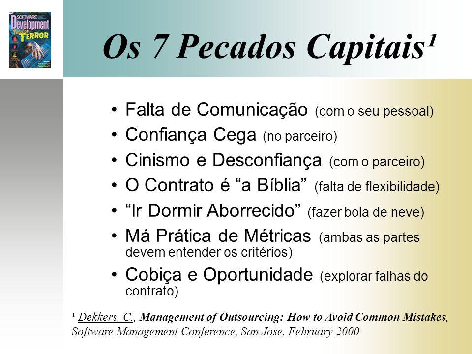 Os 7 Pecados Capitais¹ Falta de Comunicação (com o seu pessoal)