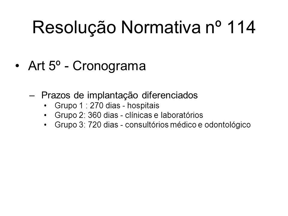 Resolução Normativa nº 114
