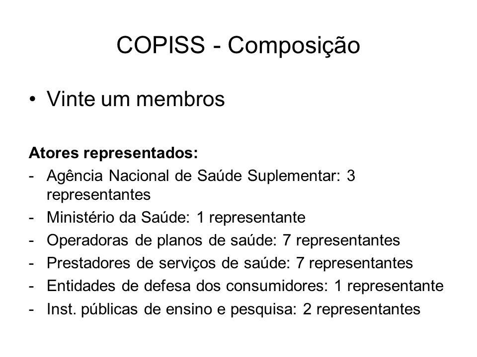 COPISS - Composição Vinte um membros Atores representados: