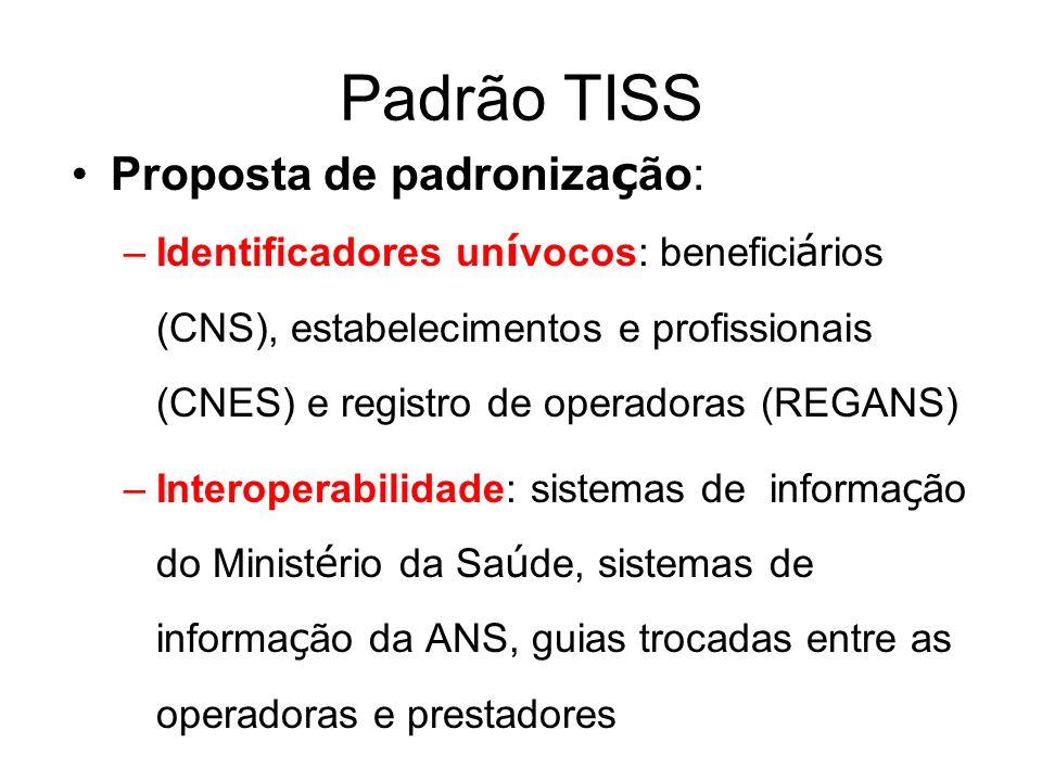 Padrão TISS Proposta de padronização: