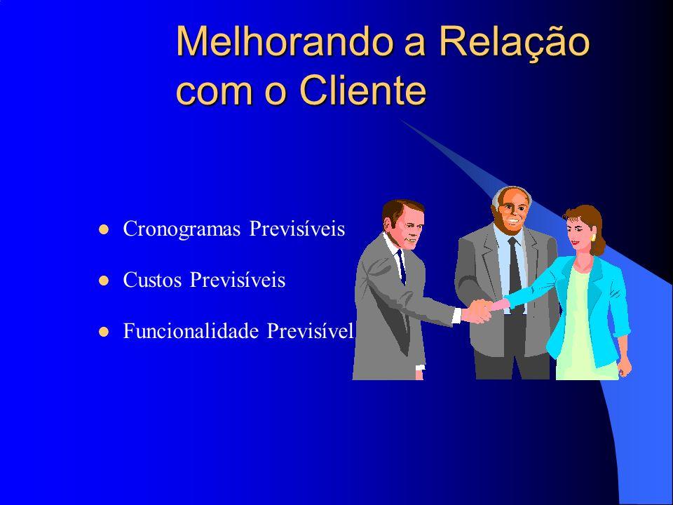 Melhorando a Relação com o Cliente