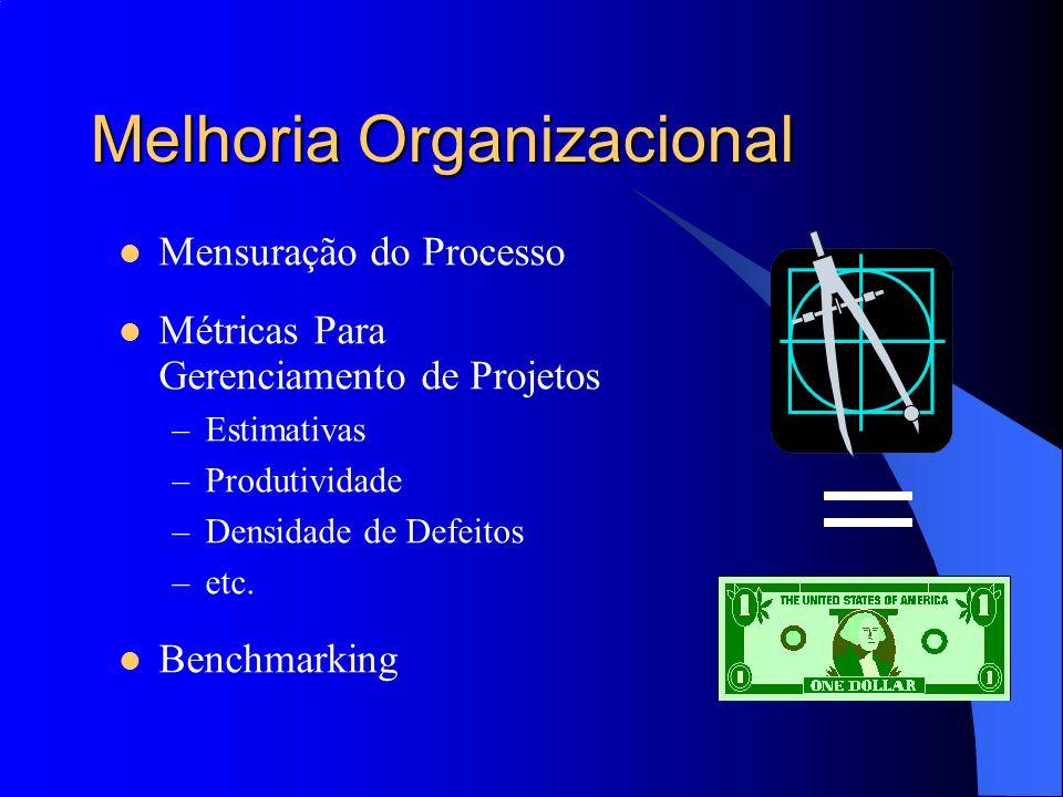 Melhoria Organizacional