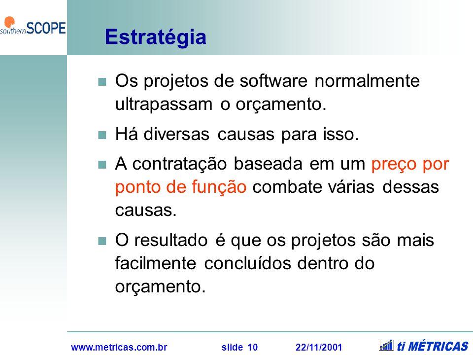 Estratégia Os projetos de software normalmente ultrapassam o orçamento. Há diversas causas para isso.