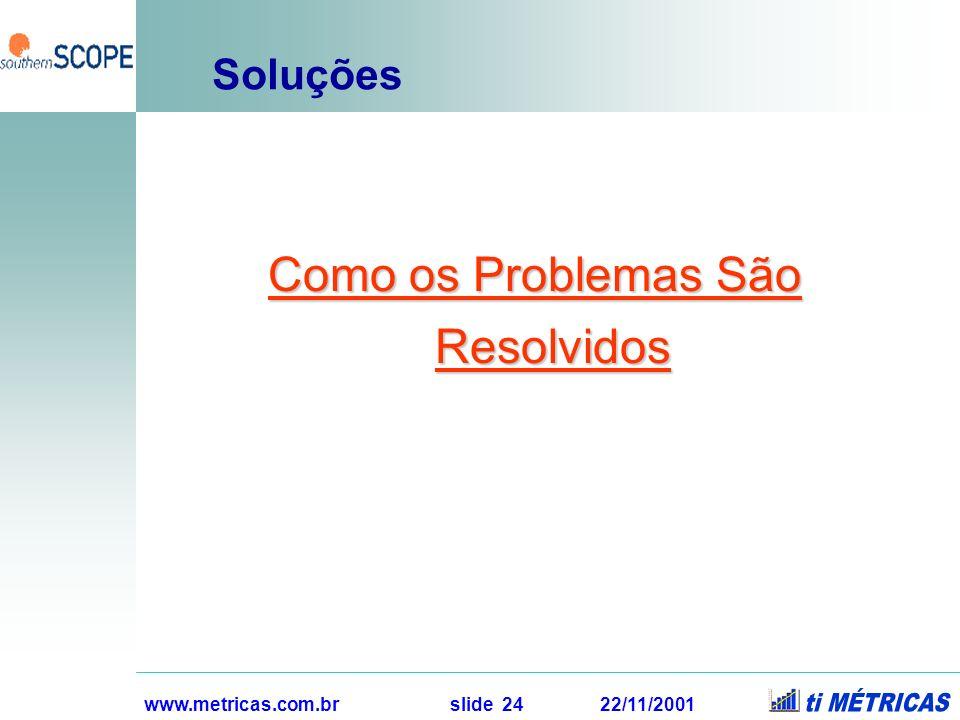 Como os Problemas São Resolvidos