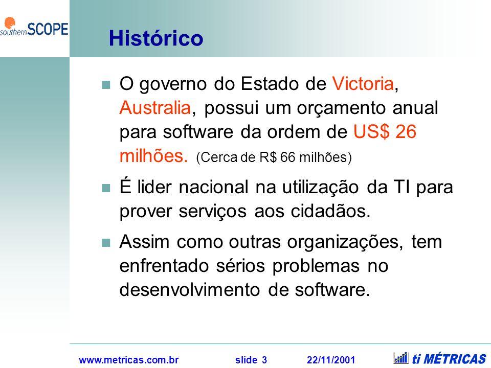 Histórico O governo do Estado de Victoria, Australia, possui um orçamento anual para software da ordem de US$ 26 milhões. (Cerca de R$ 66 milhões)