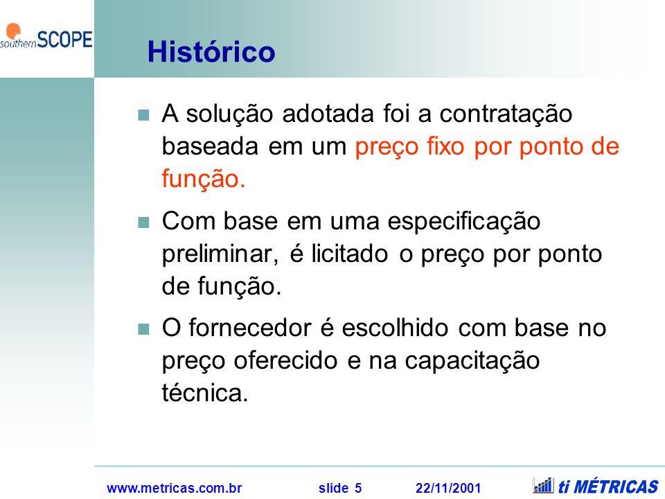 Histórico A solução adotada foi a contratação baseada em um preço fixo por ponto de função.