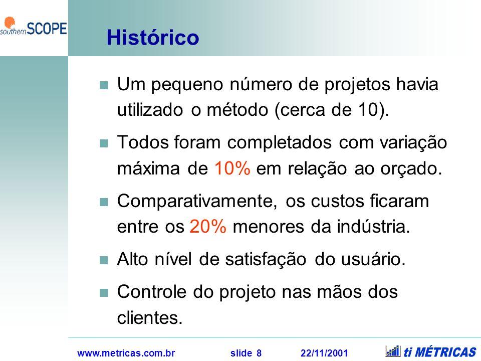 Histórico Um pequeno número de projetos havia utilizado o método (cerca de 10).