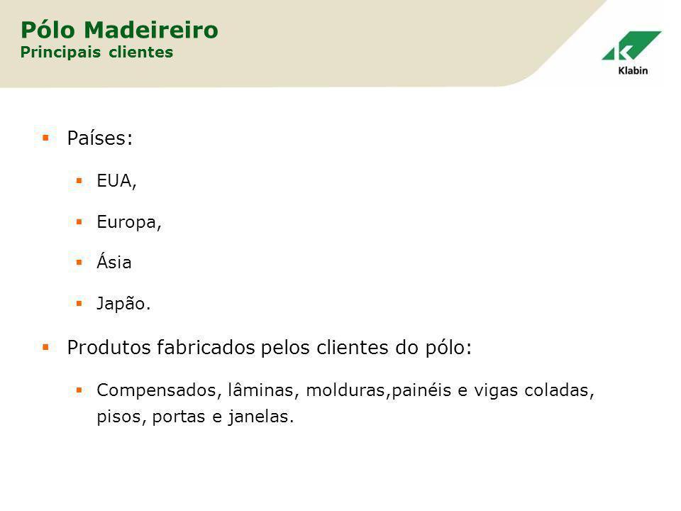 Pólo Madeireiro Principais clientes