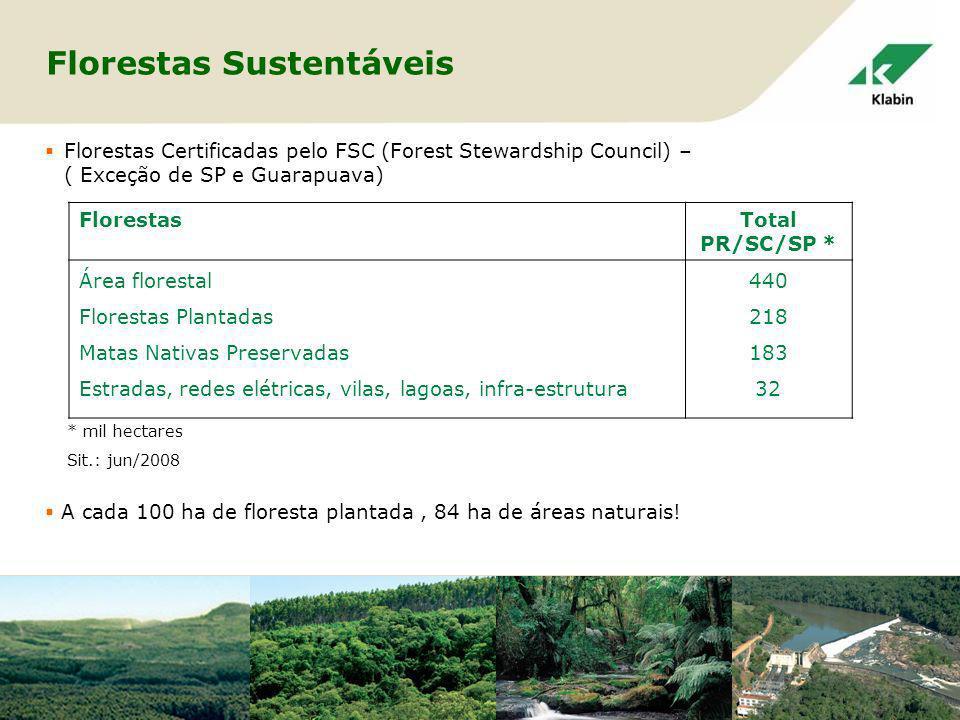 Florestas Sustentáveis